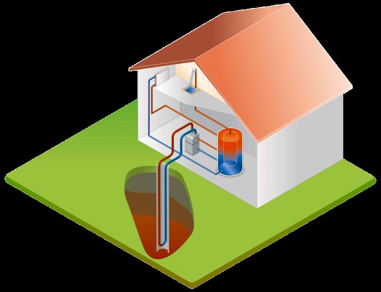 Wärmepumpe in einem Einfamilienhaus